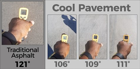 Cool Pavement Image Showing Traditional Asphalt side by side